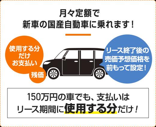 月々定額で新車の国産自動車に乗れます!